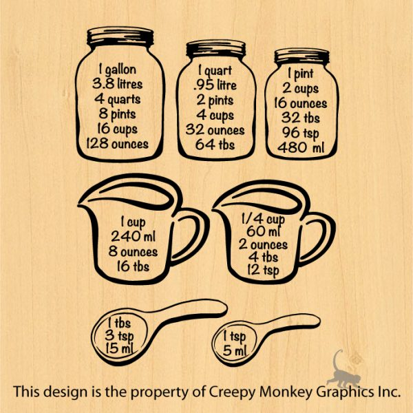 Creepy Monkey Kitchen Conversion Chart